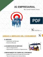 2da Unidad El Mercado Del Consumidor