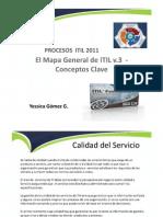 Clase 1 a El Mapa General de ITIL - Conceptos Clave