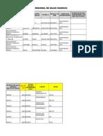 Plazas Nombramiento UE 0810
