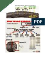Info Kod Tayar