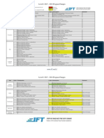 Level I 2015 2016 Program Changes