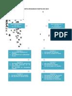 Carta Organisasi Panitia Dsv 2015