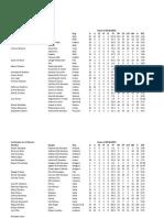 Estadísticas Generales Hasta El 02-08-2015