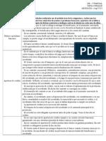 DB - 2º Parcial.docx