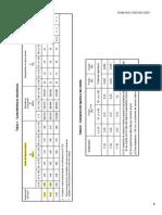 Comparación Aceros IRAM F-24 -- ASTM A36