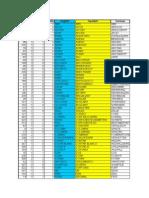 Glosario de Comandos Excel