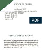 Indicadores-gráficos