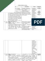 2 Medio- Plani- Taller Lectura