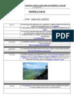 Vocabulario Historiadeunagaviotaydelgatoqueleenseavolar22 110807121508 Phpapp01 (1)