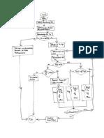 Diagrama de Flujo Cortante 2