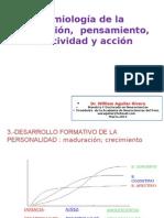1 Semiologia_percepcion Pensamiento Accion y Afectividad 2014 UPSJB