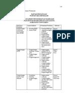 Lampiiran pedoman dan wawancara.pdf