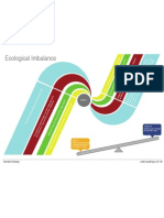 Infographic for Industrial ecology