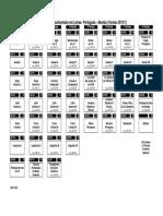 Fluxograma de BACHARELADO(1)