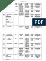 Schedule Acara Cekal