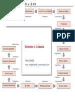 libro-economia 1 bachiller.pdf