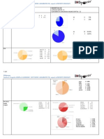 ENGpower - Socioanagrafica indagini DOCENTI e CEL e CLIL