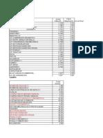 Analisis de precios unitarios de rubros varios