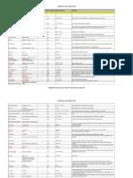 4) Word List Straightforward Upper Intermediate Translations Castillian