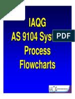 AS9104-Process-Flowcharts.pdf