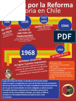 Infografía sobre el movimiento estudiantil en Chile