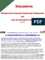 Síntesis de La Evolución Histórica de La Educación