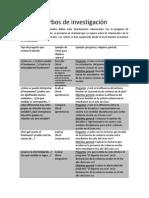 verbos para objetivos de investigación