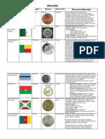 PAÍSES DE ÁFRICA.pdf