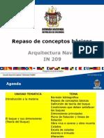 1 Repaso de Conceptos Básicos de Arquitectura Naval