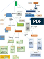 Mapa Conceptual Capitulo 2 Esteban Cordero 2013100782