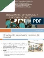 Administracion de Hospitales