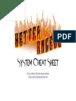 Better Angels Cheat Sheet