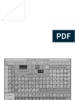 Tabla Periodic