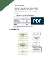 DESCRIPCIÓN-DE-LOS-PROCESOS-carnicos.docx