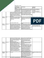 Propuneri cu Titlu de draft la Proiectul noii Legi a Educatiei