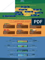 infographic_africa_and_unesco_sites_V3 (1).pdf