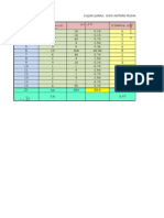 assingment matematik mt3105.xlsx