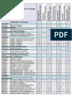 TDSB Night School Course Listings - Semester 1 2015-16