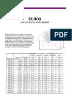 Eurox Cross Flow Scrubber