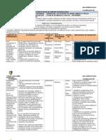 Modelo Planificación 3 Historia y Geografia