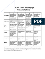 scoring rubric for evaluating writing
