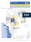 The World's Most Neglected Humanitarian Emergencies