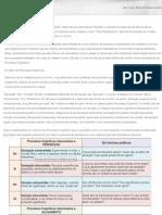 Modelo Dos Processos Cognitivos
