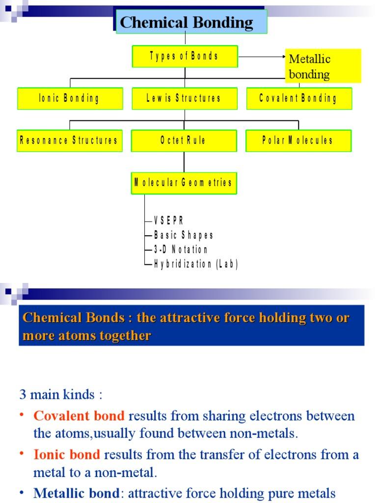 Bonding Ppt1 Ppt Lesson Ppt Chemical Bond Covalent Bond