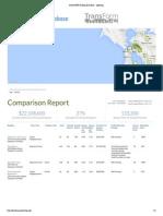 GreenTRIP Parking Database Oakland