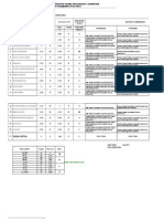 Format Nilai Kelas x k.2013 Smt 2