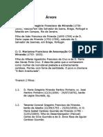 Arvore Genealogica da Familia Miranda Sá