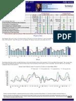 Carmel Valley Real Estate Sales Market Report for July 2015