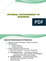 Philosophy Internal Environment of Business..