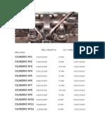 Regulacion Primitiva Altura Inyector Regulacion Final
